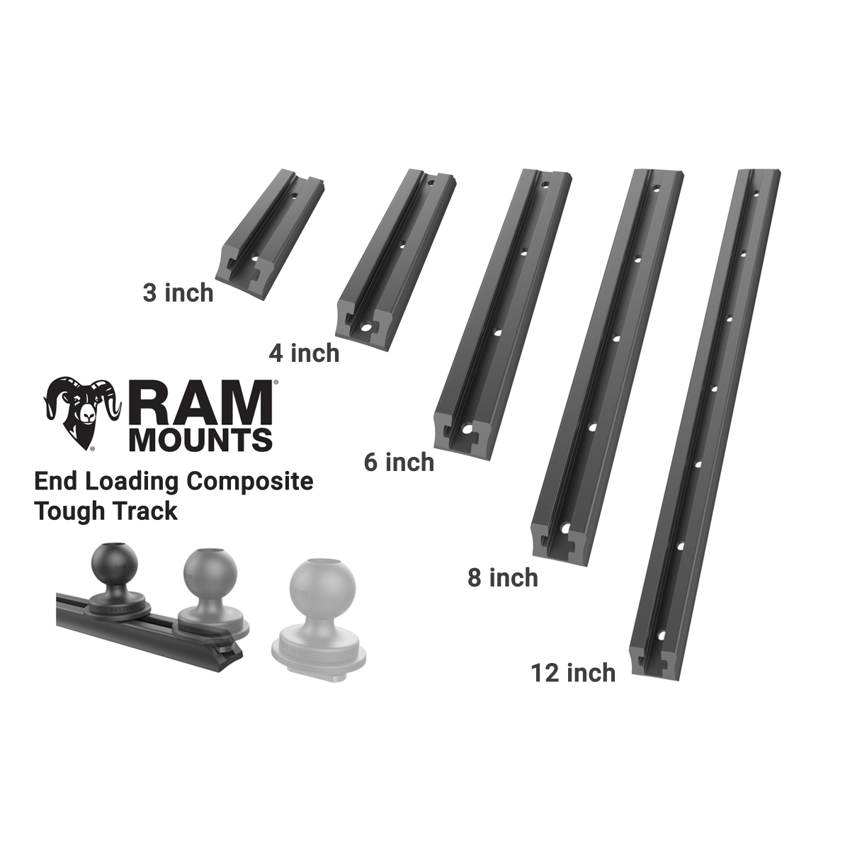 ram mounts tough track